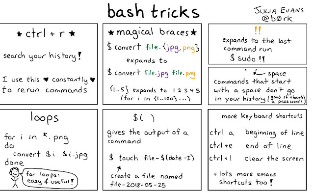 bash tricks for Linux users