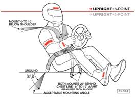 automotive safety: CHAPTER 2 : SEAT BELTS