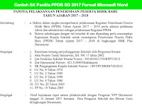 Contoh SK Panitia PPDB SD 2017 Format Microsoft Word