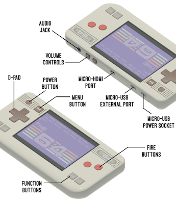 THE64_labelled_diagram_handheld_itzdrb.p