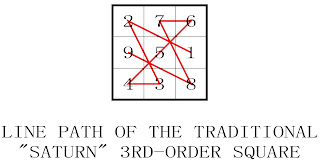 Line path magic square order 3