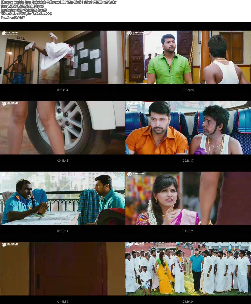 Anokha Rista (Sakalakala Vallavan) 2018 720p Hindi Dubbed WEBHD x264   480p 300MB   100MB HEVC Screenshot