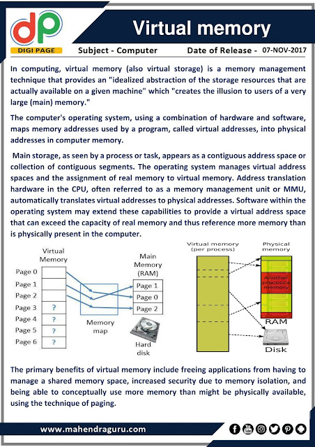 DP    IBPS SO Special : Virtual Memory   07 - 11 - 17