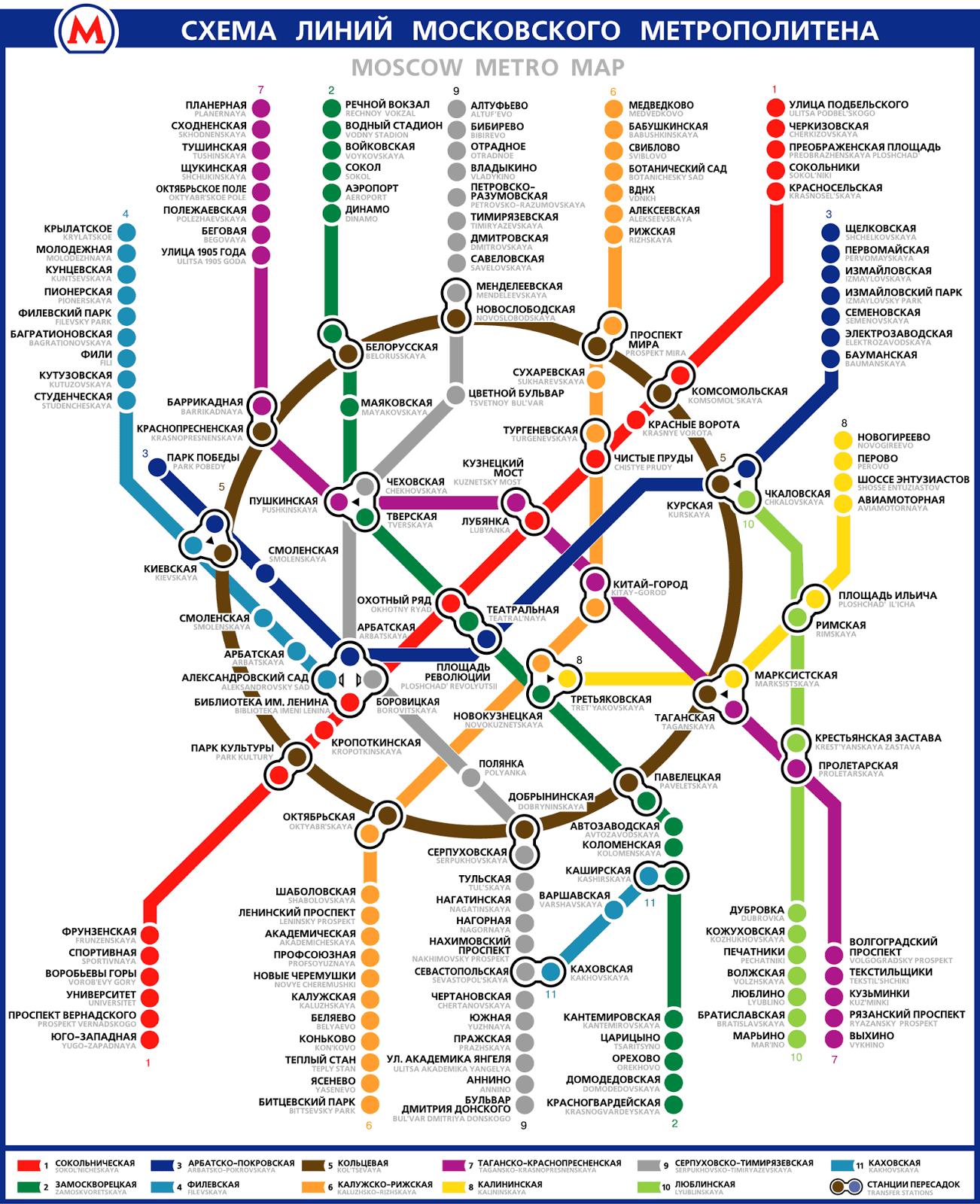 Metrô de Moscou em Cirílico