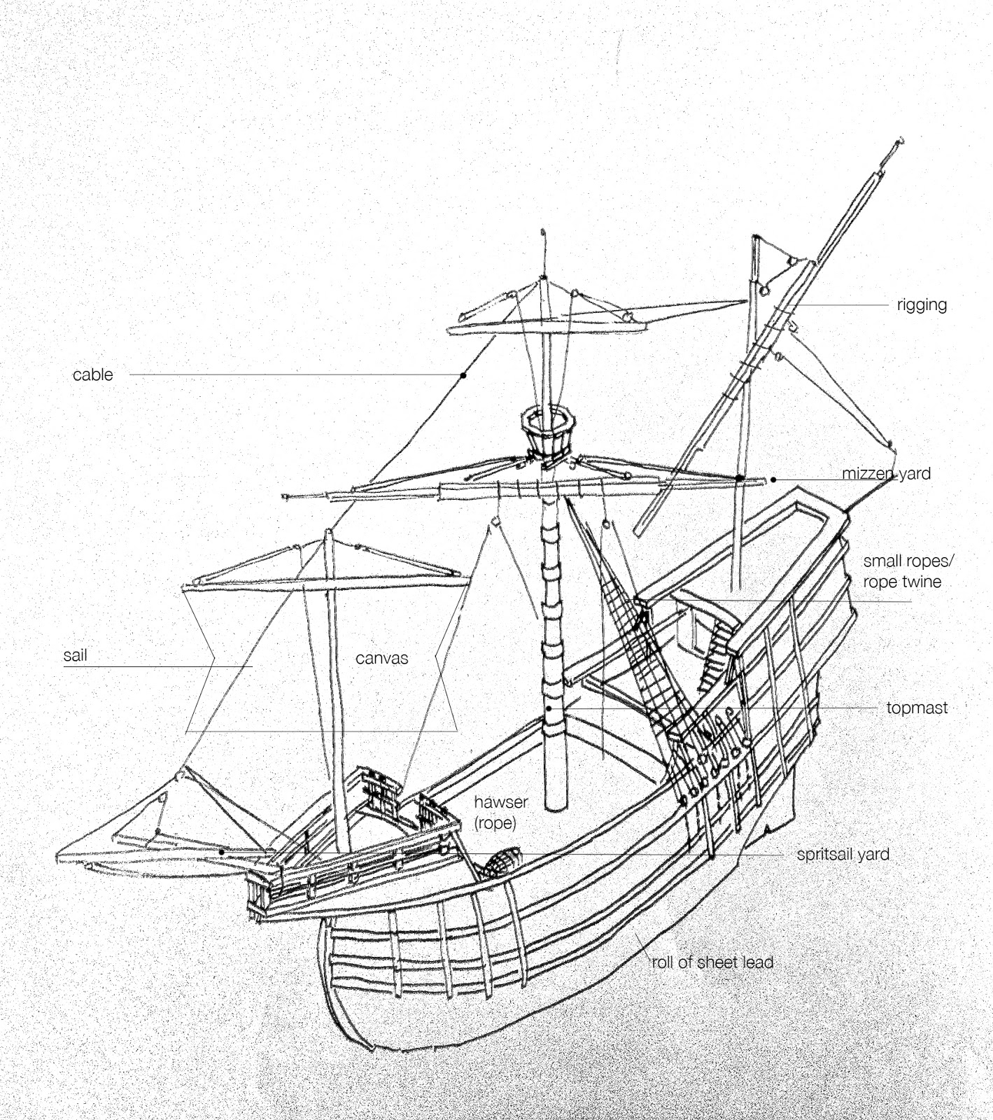 Charlotte Doyle Ship Diagram Cal Spa Hot Tub Wiring Schooner Get Free Image About