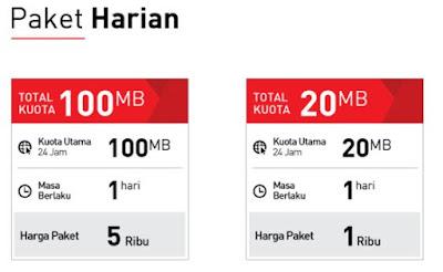 Daftar ahrga Paket Smartfren Mifi Andromax Connex EVO Harian