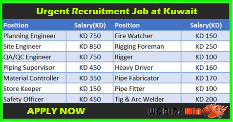 Urgent Recruitment Job at Kuwait - Apply Now - worldswin | Find