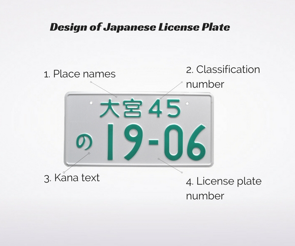 Find License Plate Number By Name >> Hokkaido Kudasai License Plate Hiragana Characters
