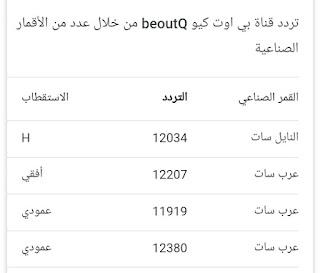 تردد قناة بي أوت كيو الرياضية beoutq