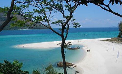 roteiro viagem tailandia