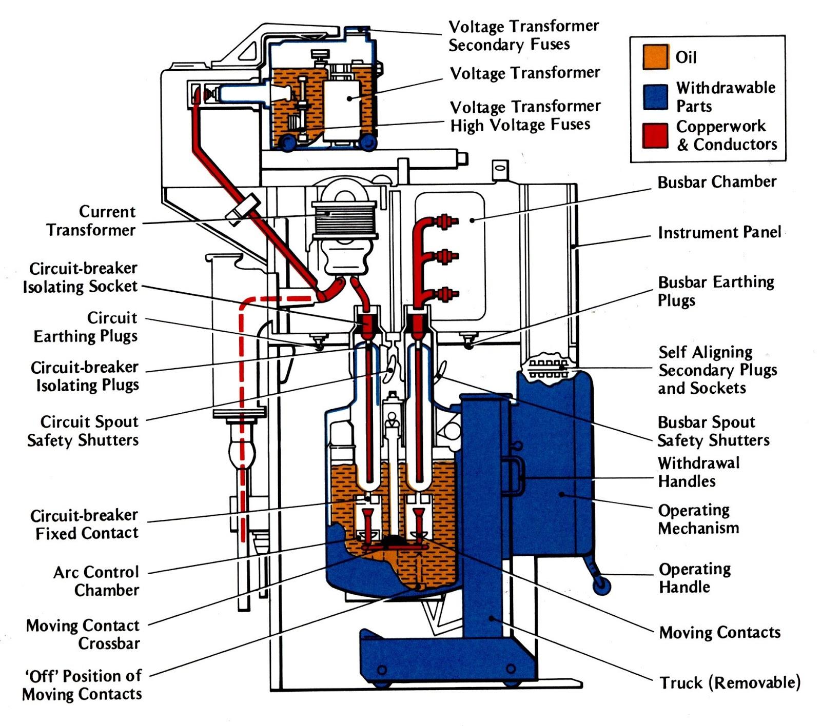 high voltage switchgear wiring diagram