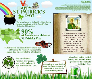 happy-st-patricks-day-2020-images