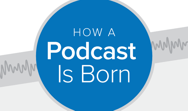 How a Podcast Is Born