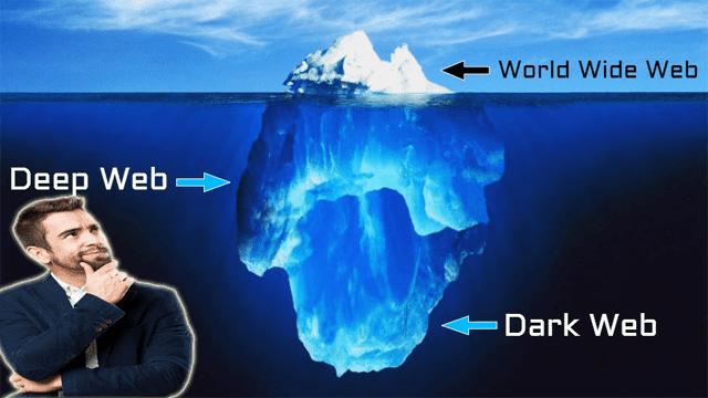 تعرف على الفرق بين Deep Web و Dark Web و Darknet