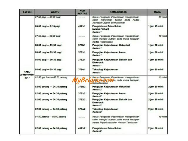 Jadual Waktu Peperiksaan SPM 2017