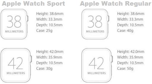 Apple watch regular vs sport