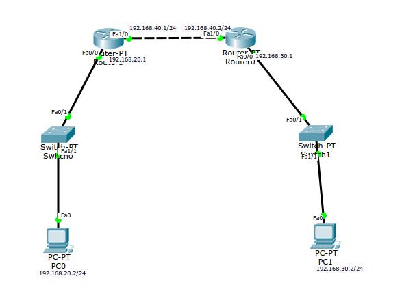 Routing Statis dengan 2 Router Pada Cisco Paket Tracer