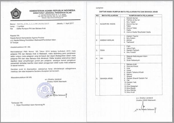 Surat Edaran Direktur KSKK Madrasah Tentang Rumpun Mapel PAI dan Bahasa Arab