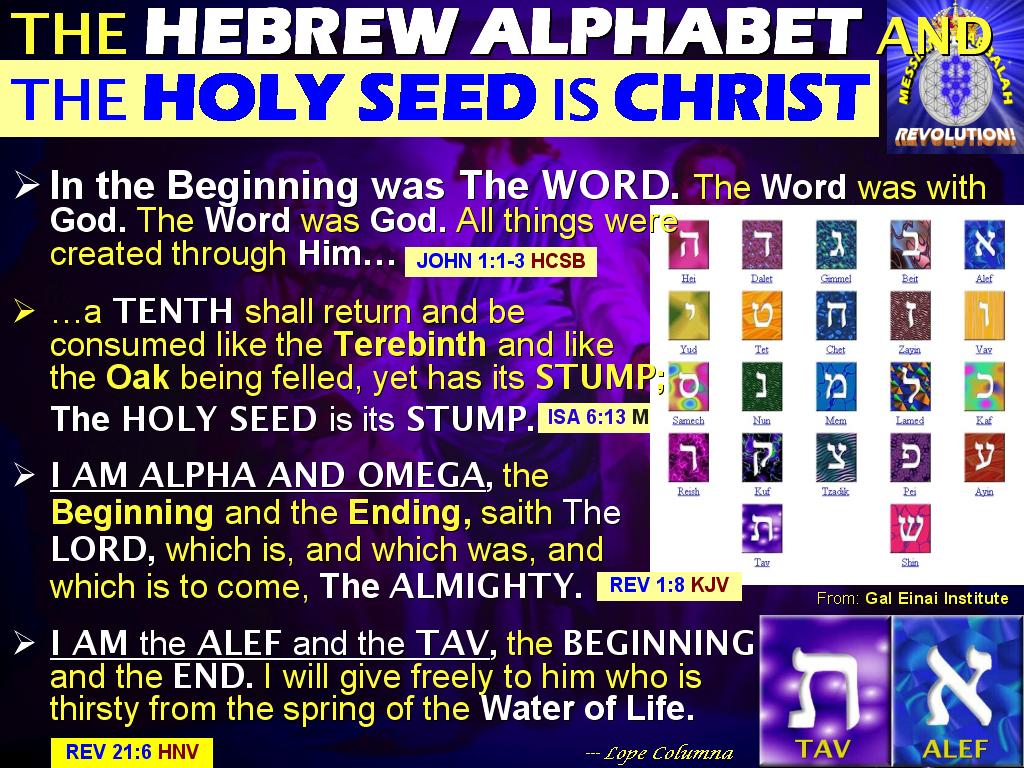 COLUMNA BITES OF WISDOM: JESUS CHRIST IS THE HEBREW ALPHABET OF