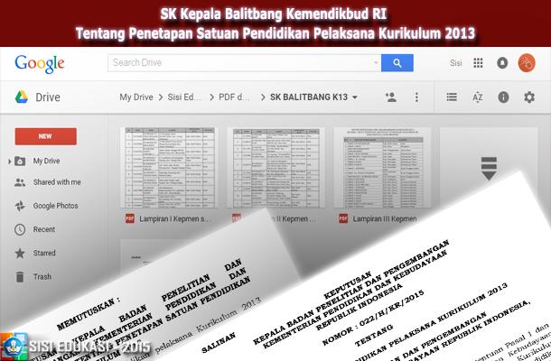 SK Kepala Balitbang Kemendikbud RI Tentang Penetapan Satuan Pendidikan Pelaksana Kurikulum 2013