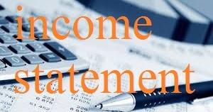 Rugi Laba Bentuk Dan Contoh Laporan Keuangan Rugi Laba