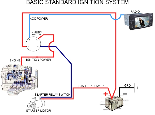 Basic+ignition+wiring+diagram Mallory Starter Relay Wiring on