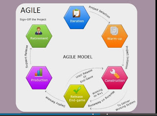 Success stories of software engineer software development advantages of agile model ccuart Gallery