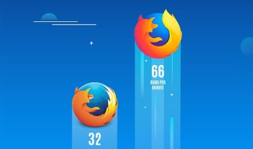 4 Tips Mengoptimalkan Penggunaan Mozilla Firefox