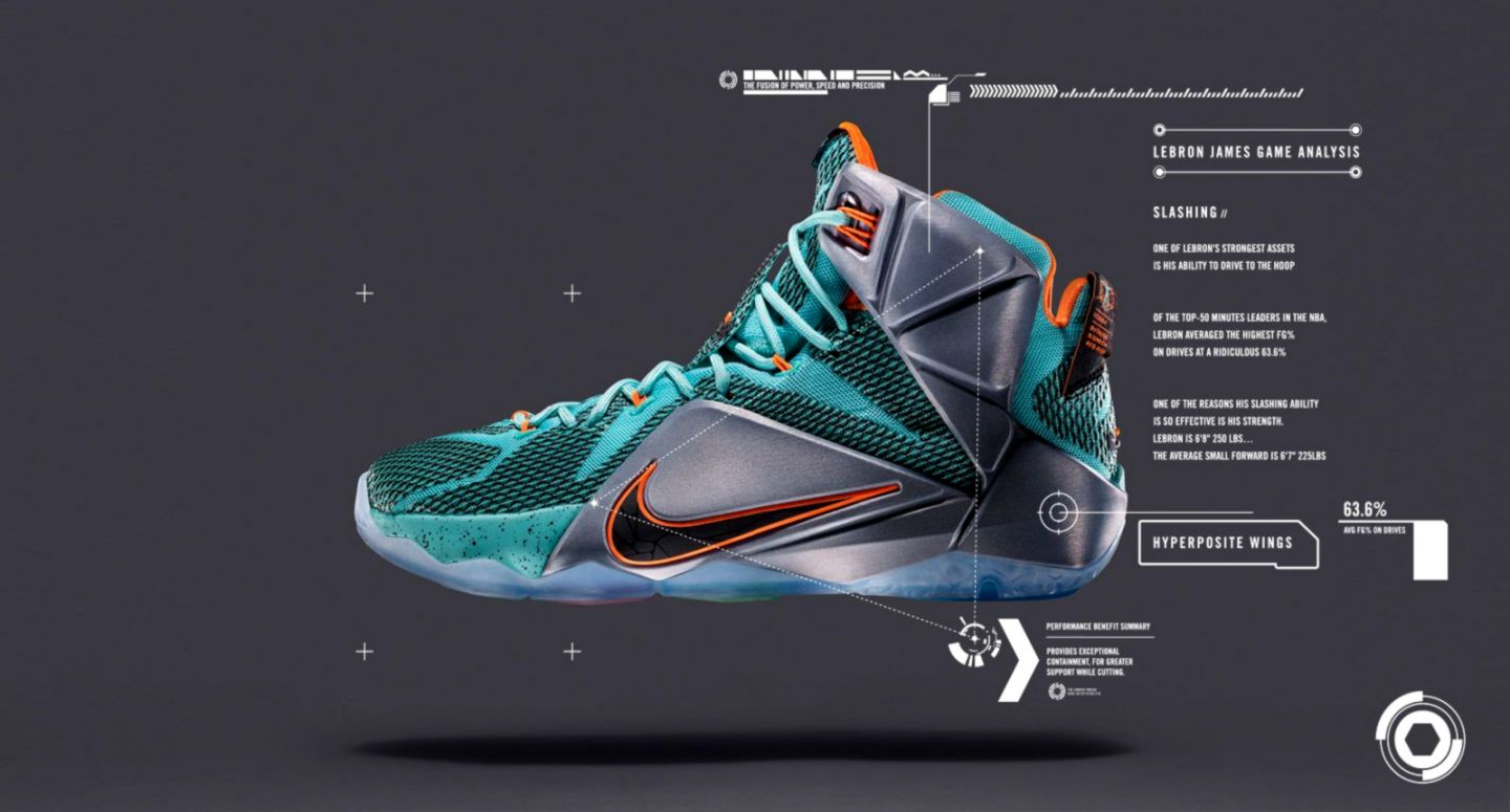0b0c05abd3a Lebron James Shoes BB wallpaper 2018 in Basketball