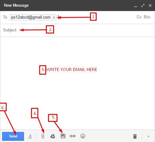 email kaise likhe