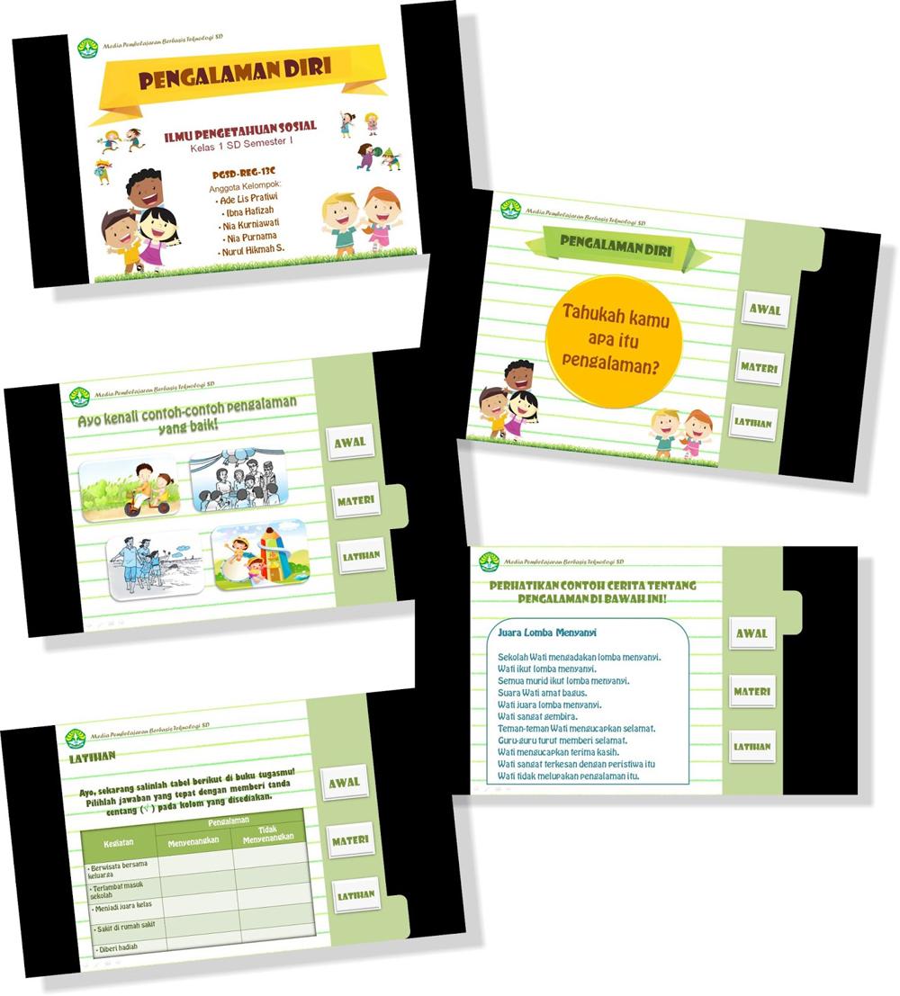 media-pembelajaran-powerpoint-ips-kelas-1-materi-pengalaman-diri