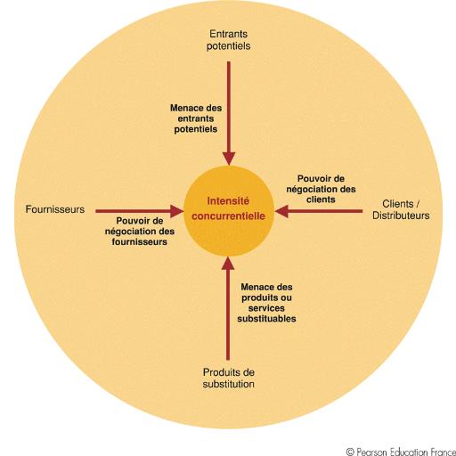 pdf fusion management environnemental