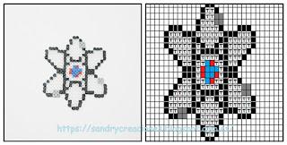 Esquema de un Átomo en Hama Beads