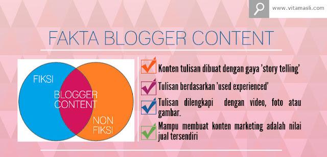 Infografis Blogger