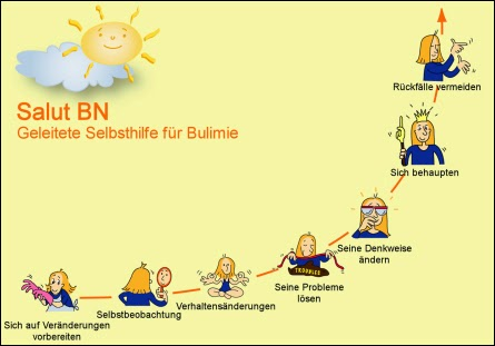 Selbsthilfe Bulimie