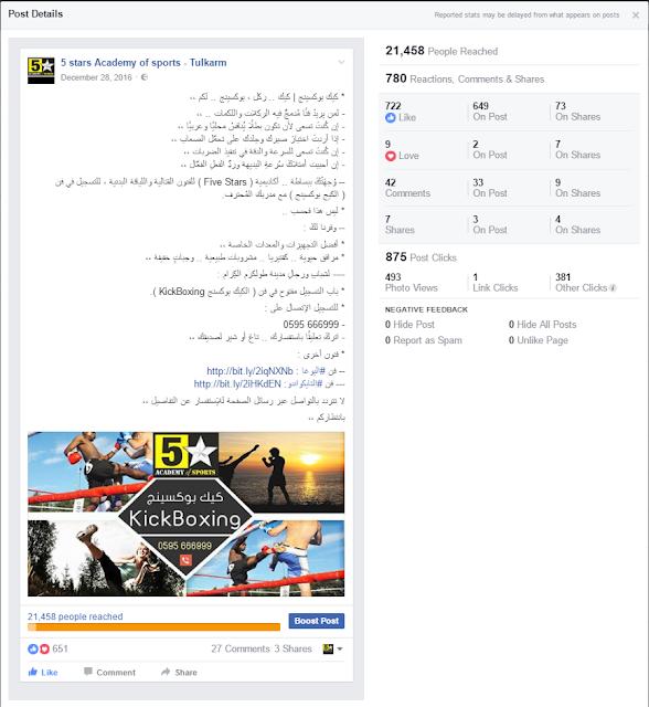 ماضي تك | إعلانات فيس بوك الممولة Facebook Ads