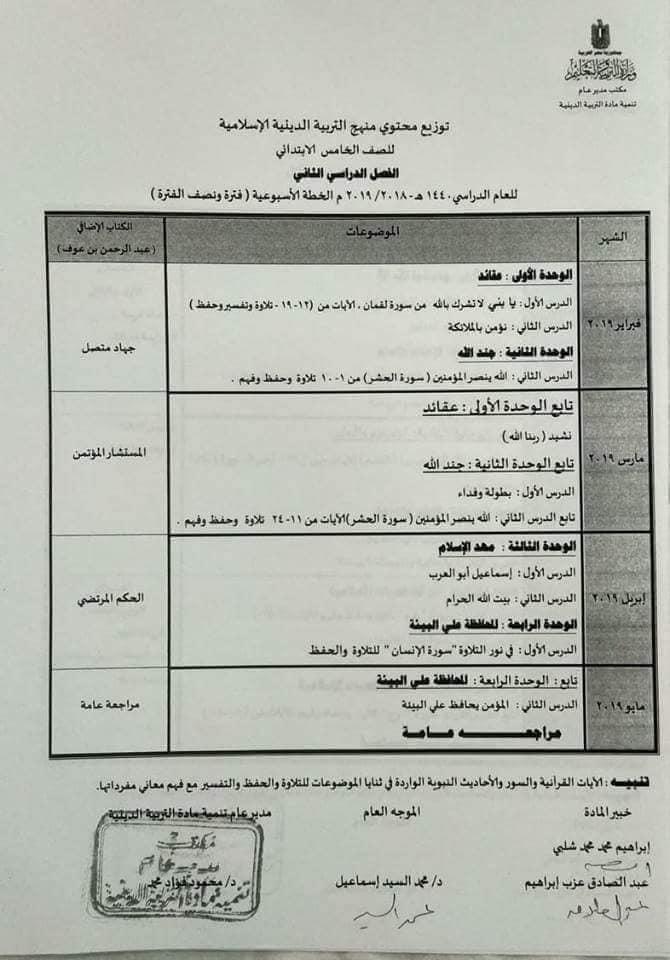 توزيع منهج العربي والدين لصفوف المرحلة الابتدائية ترم ثانى 2019 %25D8%25AA%25D9%2588%25D8%25B2%25D9%258A%25D8%25B9%2B%25D9%2585%25D9%2586%25D8%25A7%25D9%2587%25D8%25AC%2B%25D8%25A7%25D9%2584%25D9%2584%25D8%25BA%25D8%25A9%2B%25D8%25A7%25D9%2584%25D8%25B9%25D8%25B1%25D8%25A8%25D9%258A%25D8%25A9%2B%25D9%2588%25D8%25A7%25D9%2584%25D8%25AA%25D8%25B1%25D8%25A8%25D9%258A%25D8%25A9%2B%25D8%25A7%25D9%2584%25D8%25A5%25D8%25B3%25D9%2584%25D8%25A7%25D9%2585%25D9%258A%25D8%25A9%2B%2B%25288%2529