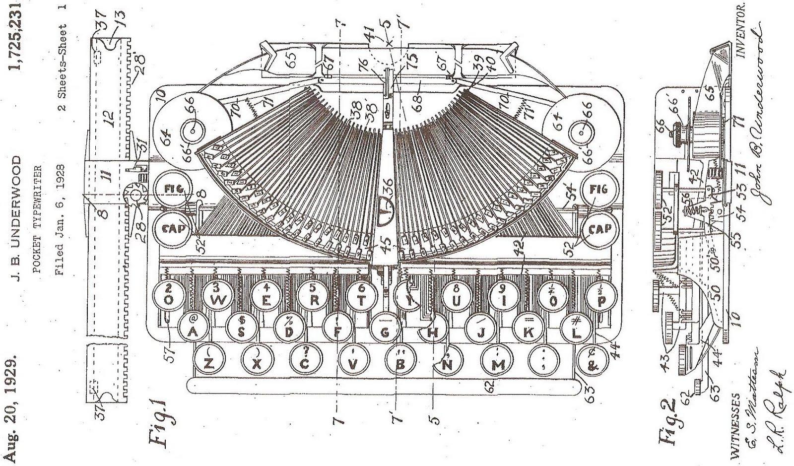 oz.Typewriter: On This Day in Typewriter History (XCII)
