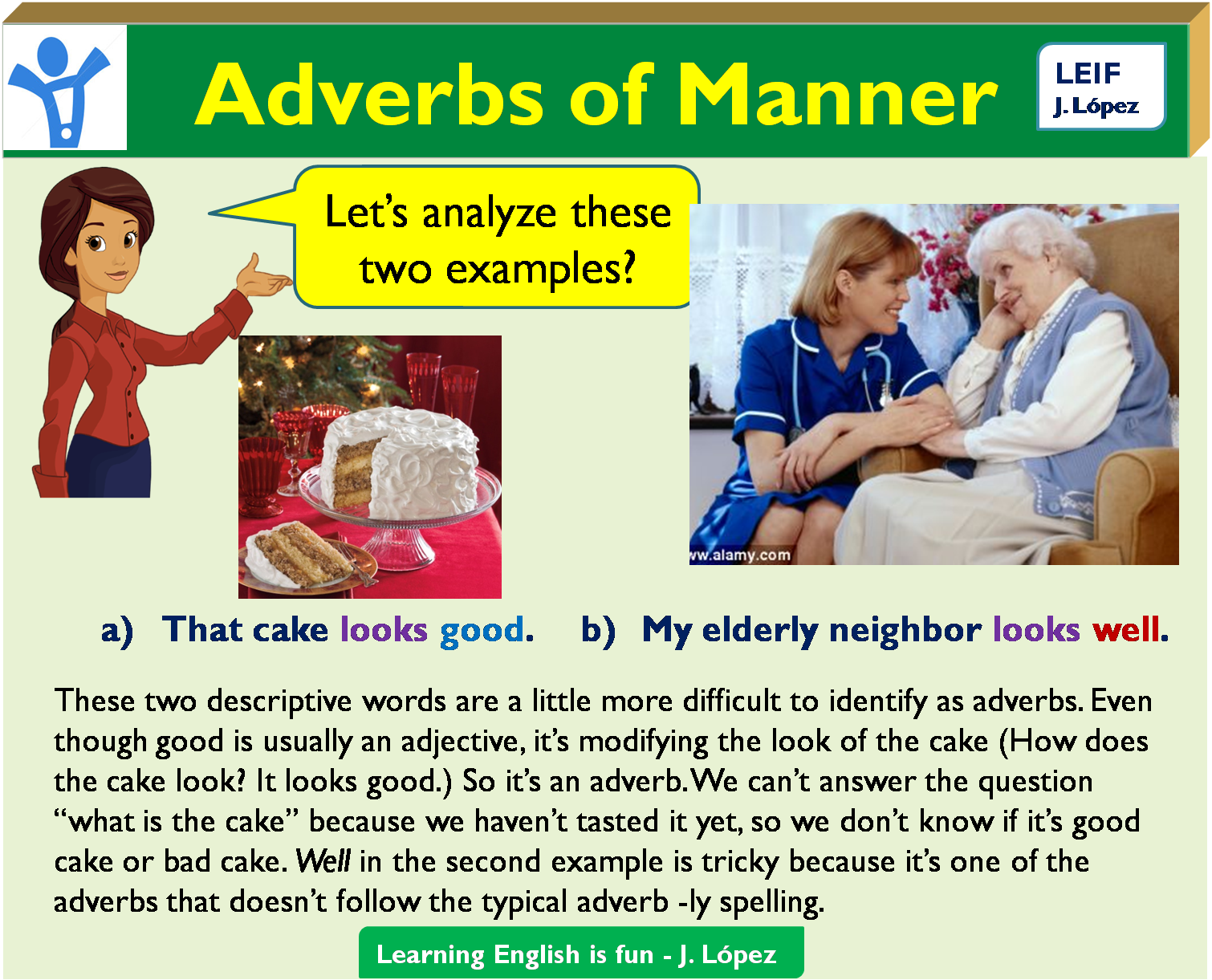 English Intermediate I U1 Adverbs Of Manner
