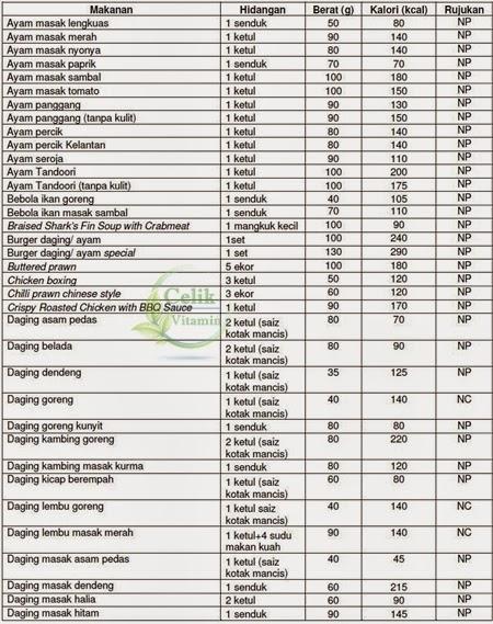 Daftar Kalori Makanan Junk Food yang Sering Dikonsumsi