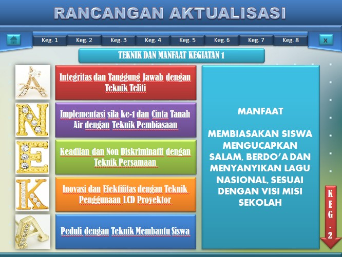 Download Contoh Proposal Rancangan Nilai-Nilai Dasar ANEKA