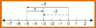 Soal Matematika Kelas 5 SD Bab 1 Tentang Melakukan Operasi Hitung Bilangan Bulat  dalam Pemecahan Masalah
