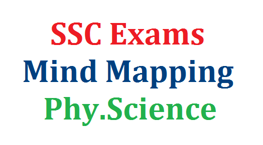 SSC/10th Public Examinations March Preparation Mind Mapping for Science | How to prepare better for SSC Public Examinations | Tips for Preparation for the Public Examinations of SSC  | Suggestive method | Plan of action for the Preparation of SSC/10th Public Examinations for Science Physical Science and Chemistry Examinations ssc-public-exams-preparation-mind-mapping-how-to-prepare-for-exams