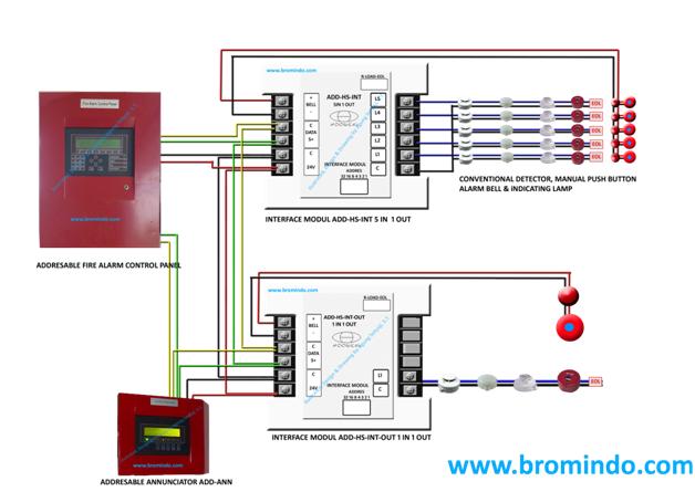 addressable fire alarm control panel wiring diagram full hd