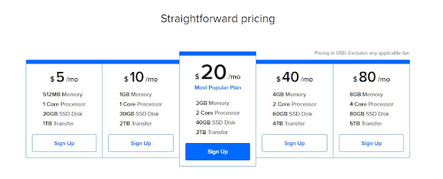 digitalocean-pricing