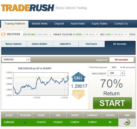 Traderush binary options trading