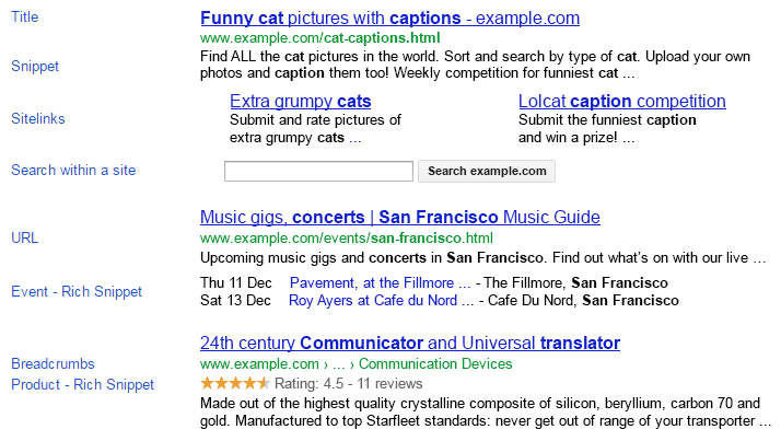 Richsnippets in blogger
