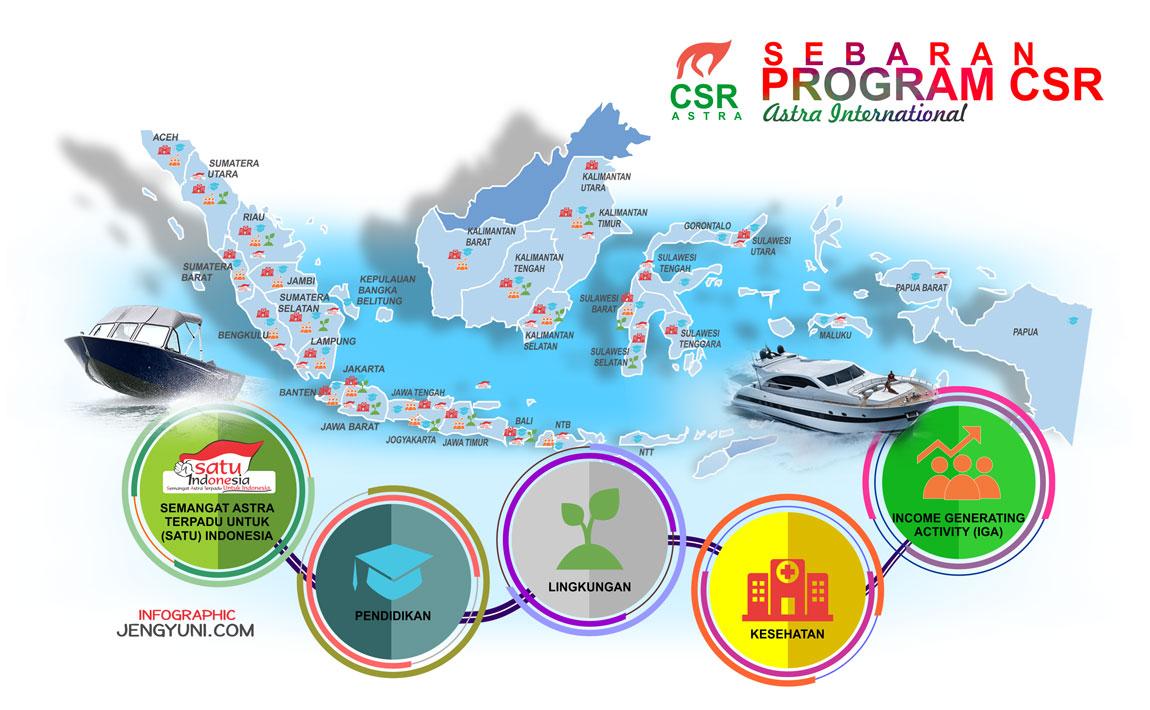 Sebaran Program CSR ASTRA