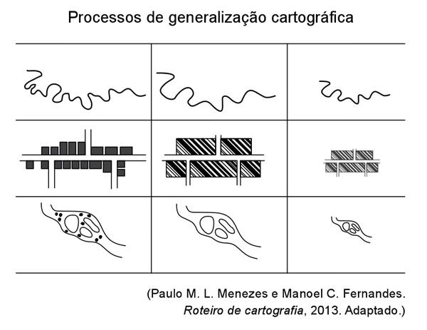 Processos de generalização cartográfica