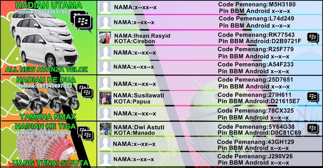 Nomor Telepon Pt Android Ceo Indonesia - Seputar Nomor